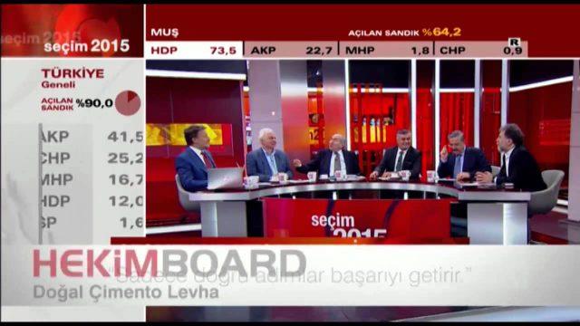 Bannière publicitaire HekimBoard CNNTürk