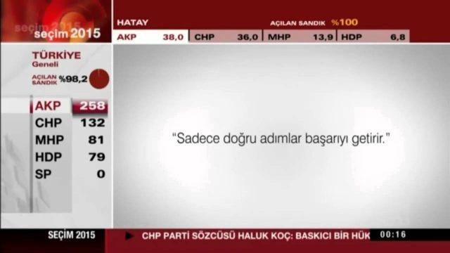 Publicité HekimBoard CNNTürk