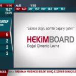 Publicité HekimBoard NTV